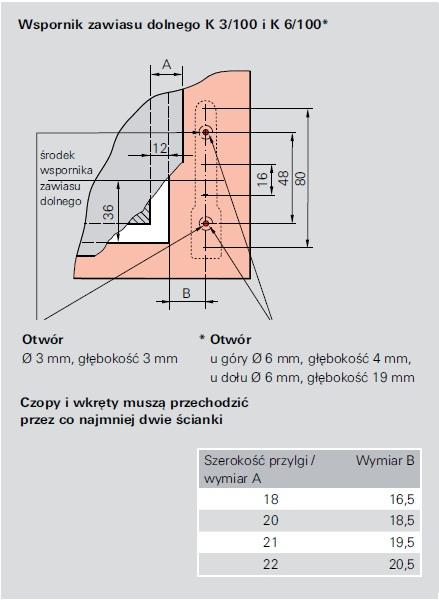 Schemat nawierceń dolnego zawiasu roto