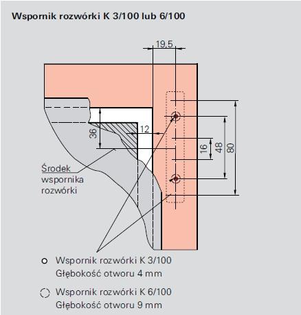 Schemat nawierceń górnego zawiasu roto