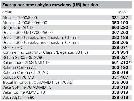Roto NT lista zaczepów poziomych U/R